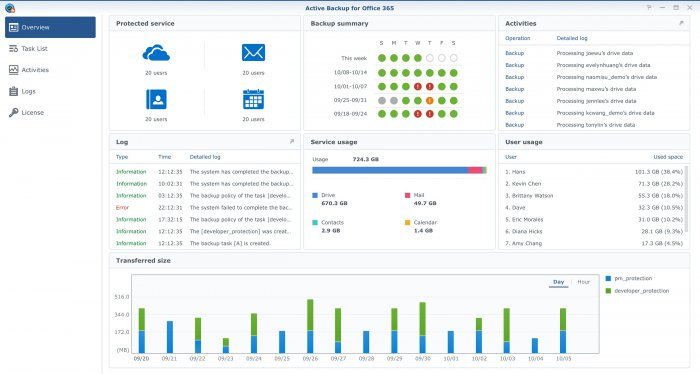 Synology uvedlo verzi 2.0 Beta služby Active Backup for Office 365