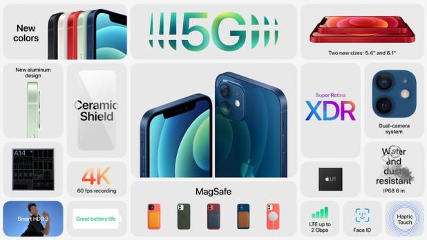 iphone122