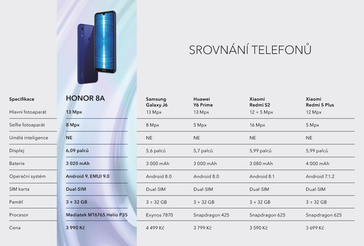 honor-8a-tabulka-srovnani-cz