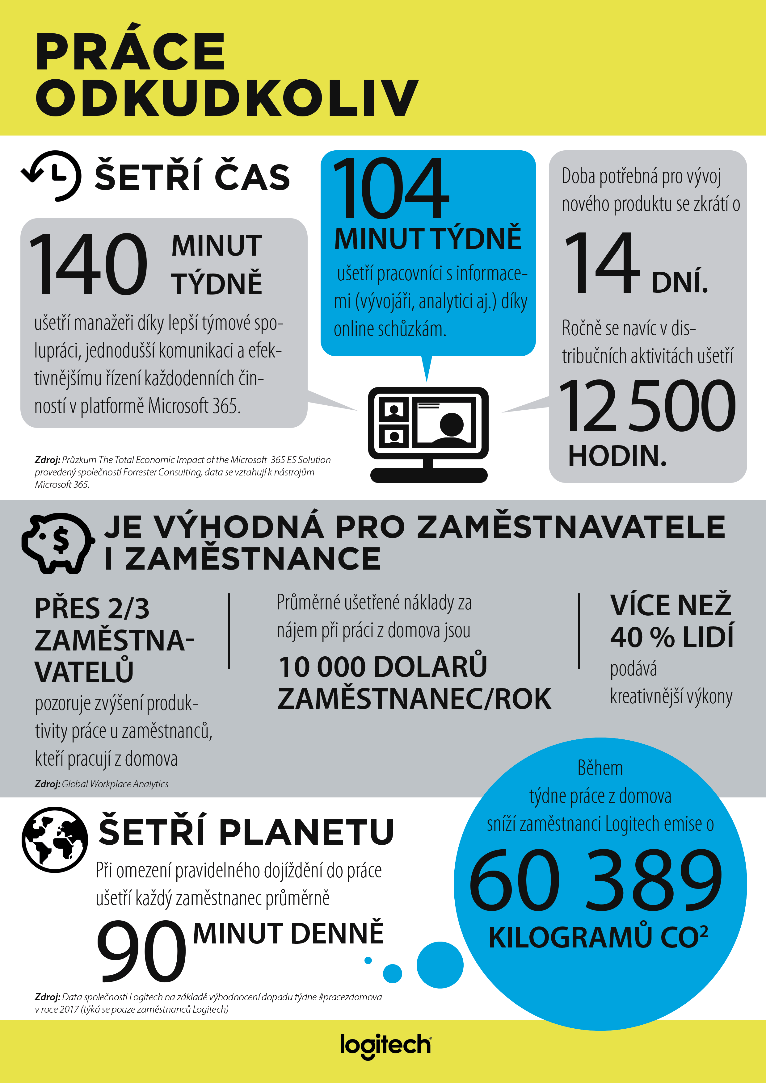 infografika-prace-odkudkoliv-png