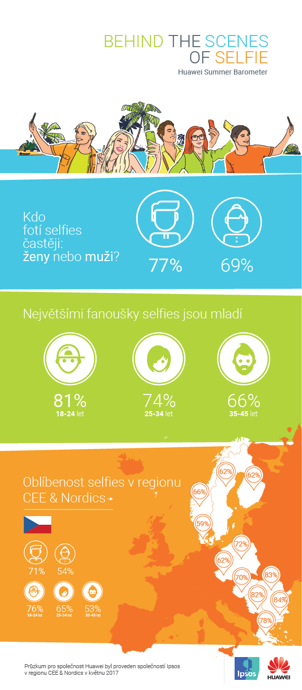 huawei-selfies-infografika