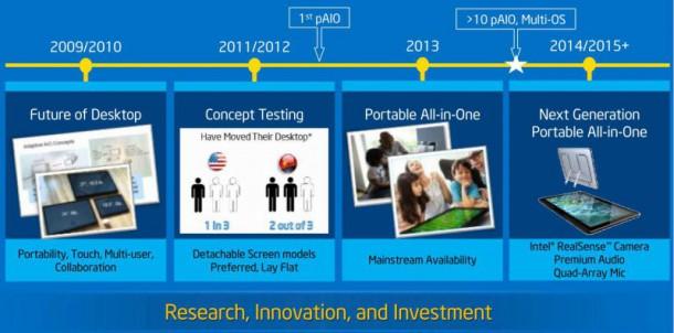 web-intel-prezentace-screen-nahled
