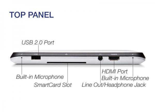 Fujitsu STYLISTIC Q550 - porty