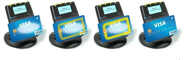 Terminál využívá anténu v kartě – zajišťuje energii a komunikuje s čipem. Světelné upozornění a displej navigují zákazníka v průběhu transakce.
