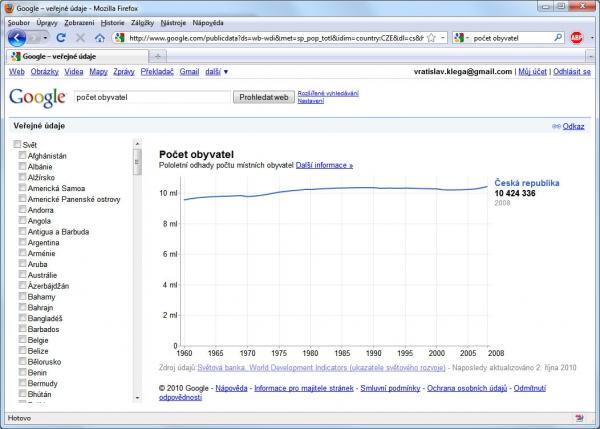 Public Data Explorer