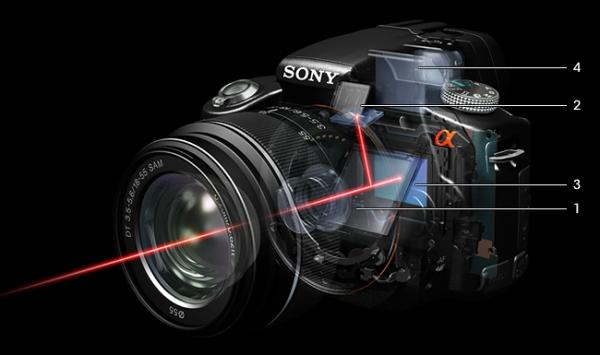 Translucent Mirror: 1 - průhledné zrcátko, 2 - autofocus, 3 - obrazový senzor, 4 - elektronický hledáček