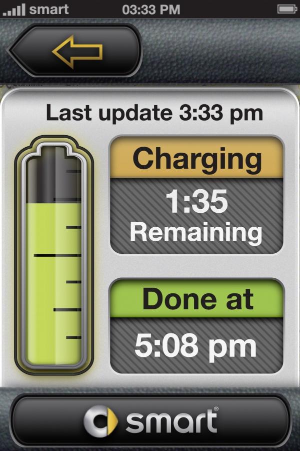 U elektrického smartu ukazuje momentální stav nabití baterie vozu, vzdálenost, kterou auto ještě ujede, nejbližší stanice, kde lze baterii dobít, a vzdálenost k nim.