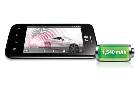 LG Optimus L3II, L5II a L7II
