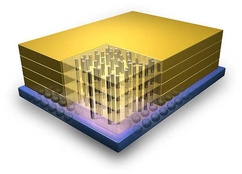 Hybrid Memory Cube (HMC)