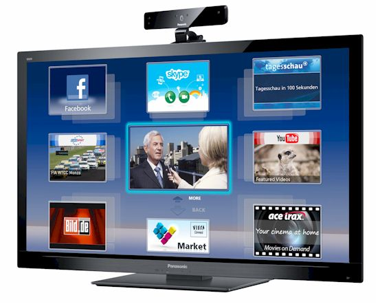 Panasonic VIERA Connect Market