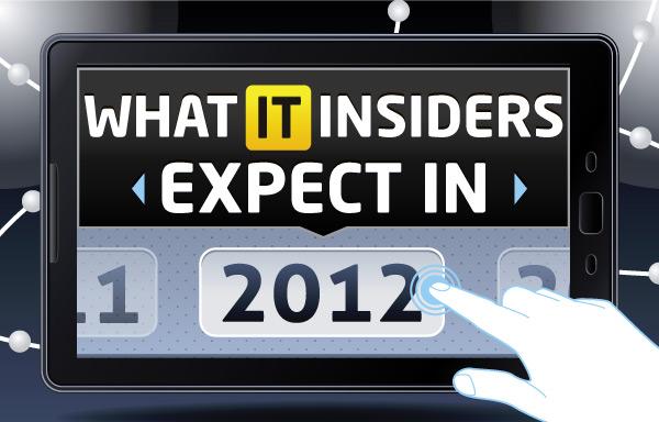 Co můžeme očekávat v roce 2012?
