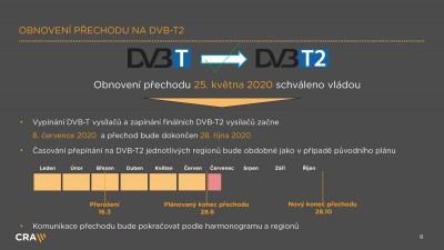 prechod2-nahled