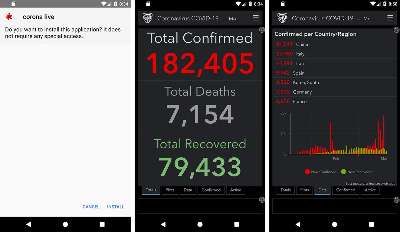 2-apps-permissions-covid-19-commercial-surveillanceware