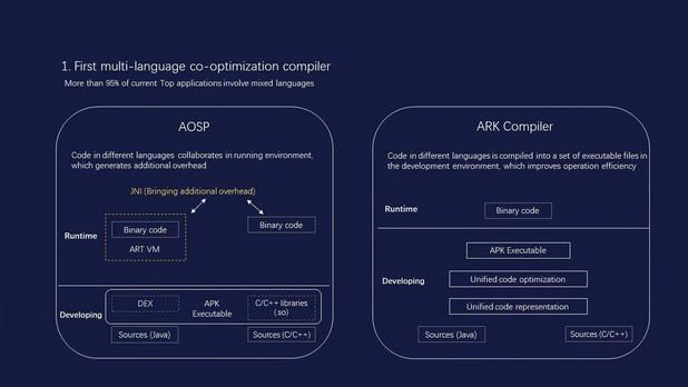 www-chip-de-ii-1-1-5-1-4-6-9-0-2-ark-compiler-3f211df4fe20d329