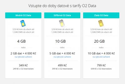 o2-data-nahled