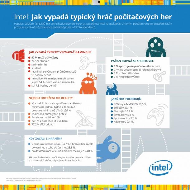 intel-paran-infografika-nahled