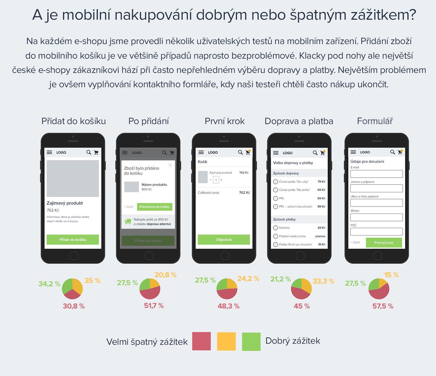 mobily2