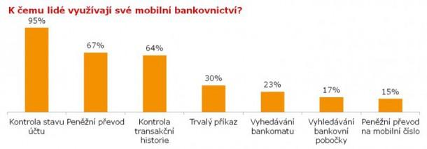2015-01-mbank-pruzkum-nahled