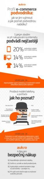 aukro-infografika-nahled