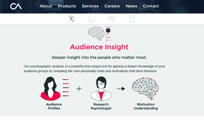 screen-ca-audience-insight