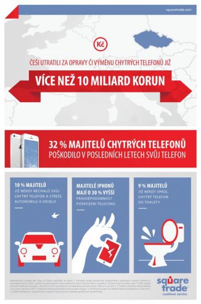total-wasted-infografika-cz-nahled